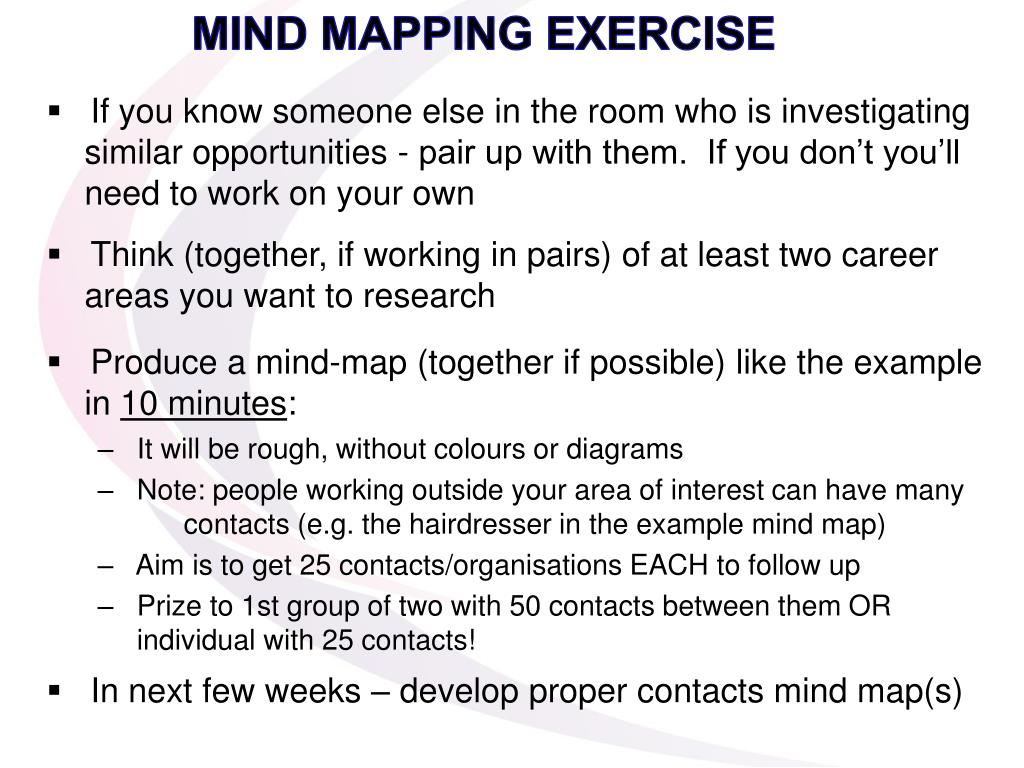 MIND MAPPING EXERCISE