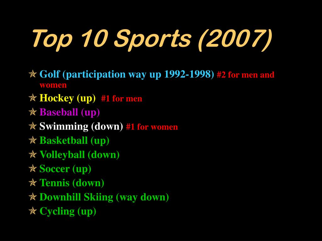 Top 10 Sports (2007)