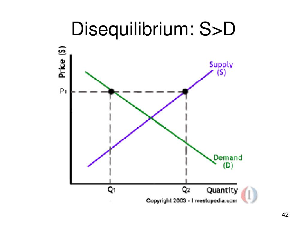 causes of disequilibrium in the economy To that abstention, the disequilibrium of italian political life, from first to last, is largely due  a loss or absence of equilibrium, esp in an economy.