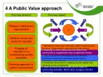 4 a public value approach