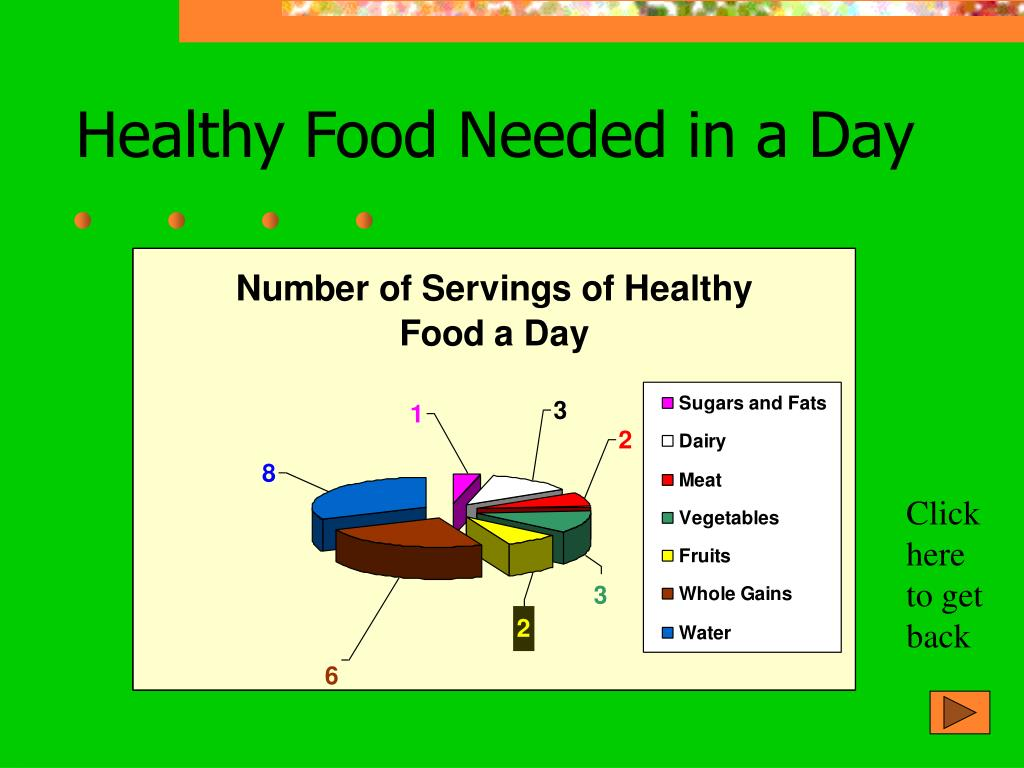 Healthy Food Needed in a Day