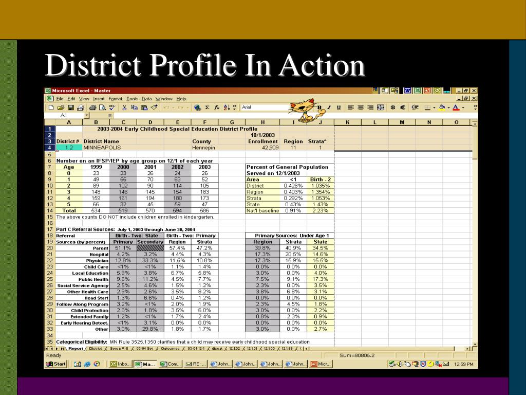 District Profile In Action