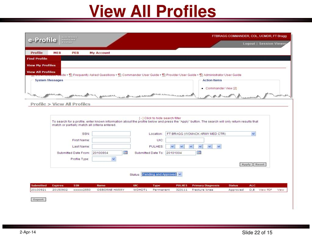 View All Profiles