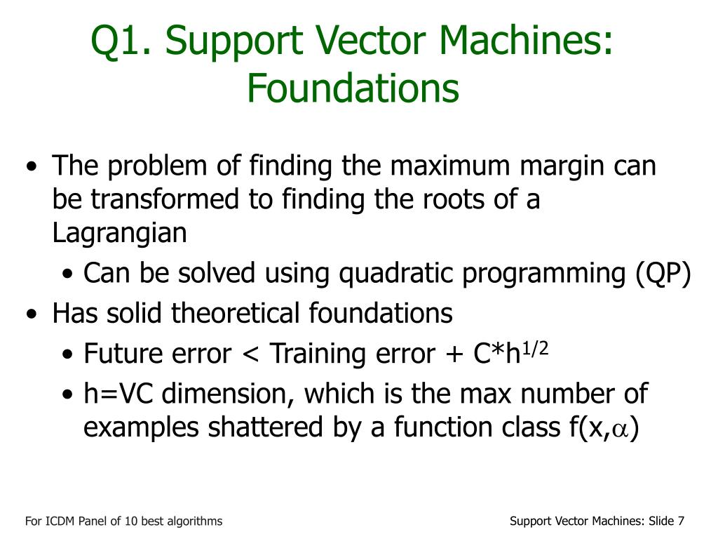 Q1. Support Vector Machines: Foundations