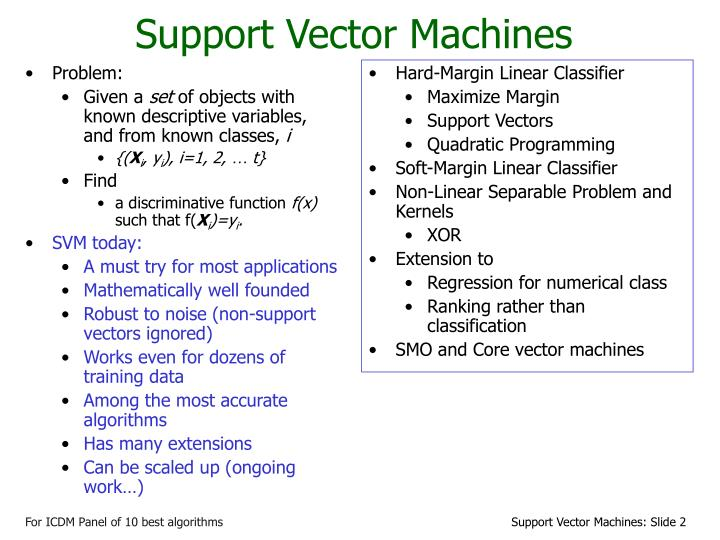 Support vector machines l.jpg