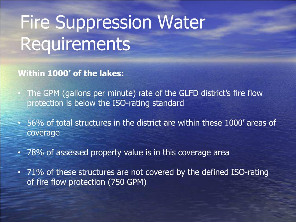 Fire Suppression Water Requirements