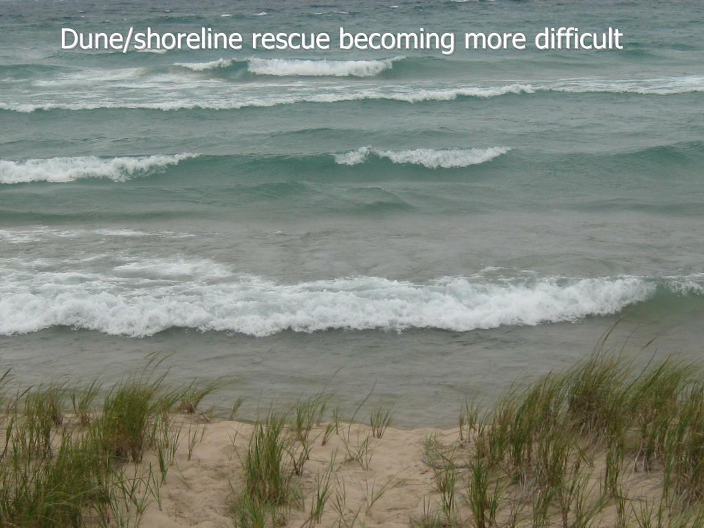 Dune/shoreline rescue becoming more difficult