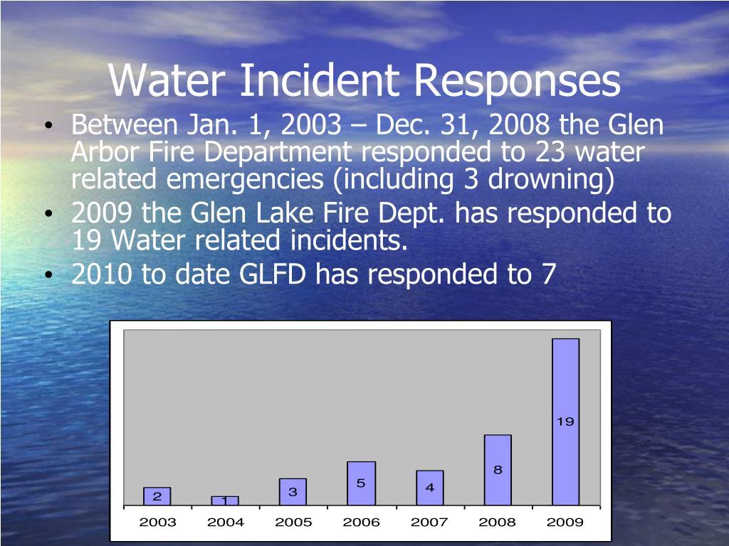 Water Incident Responses
