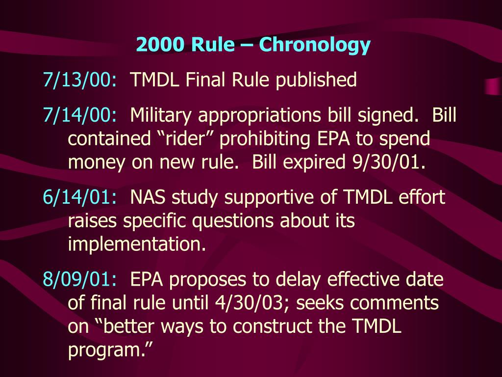 2000 Rule – Chronology