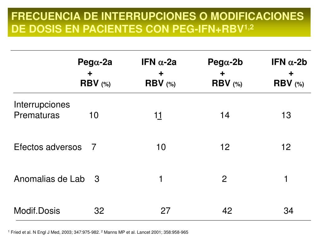 FRECUENCIA DE INTERRUPCIONES O MODIFICACIONES