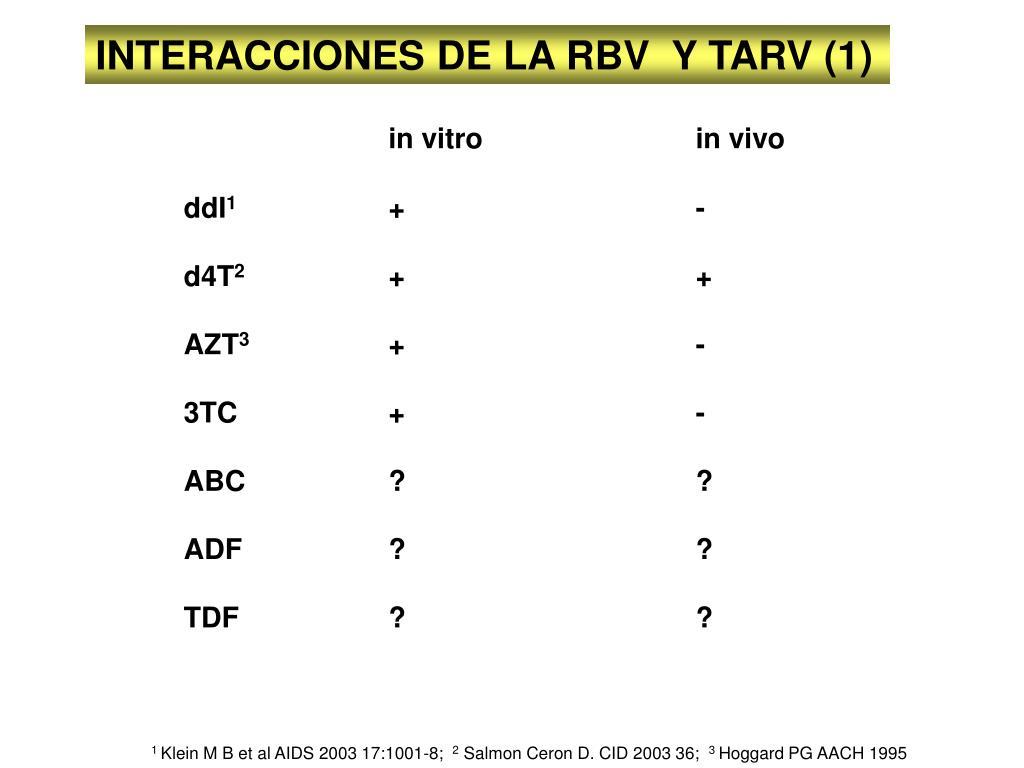 INTERACCIONES DE LA RBV  Y TARV (1)
