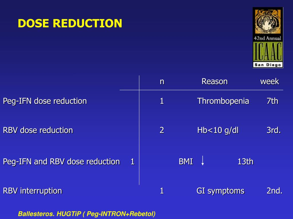 DOSE REDUCTION