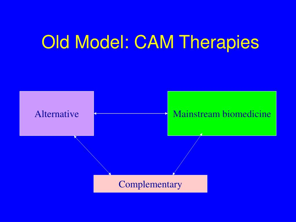 Old Model: CAM Therapies
