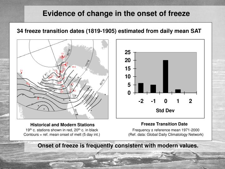 Evidence of change in the onset of freeze