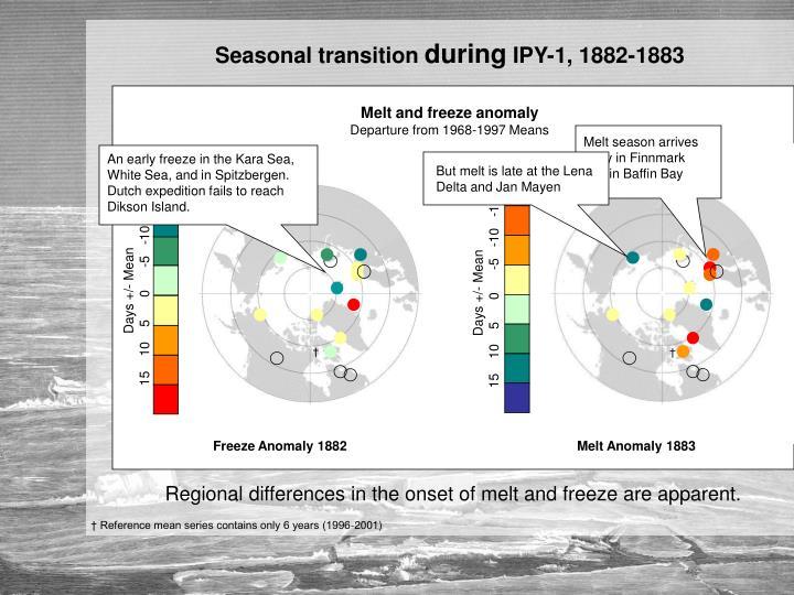 Melt season arrives early in Finnmark and in Baffin Bay