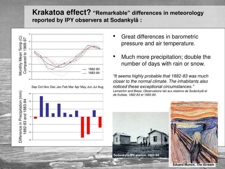 Krakatoa effect?