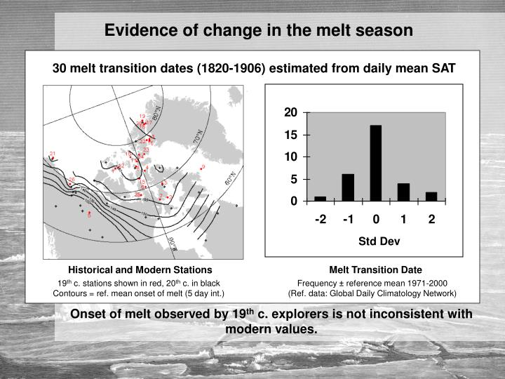 30 melt transition dates (1820-1906) estimated from daily mean SAT