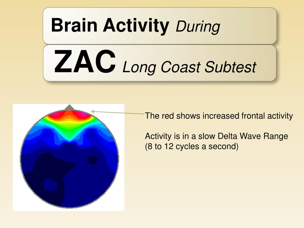 The red shows increased frontal activity