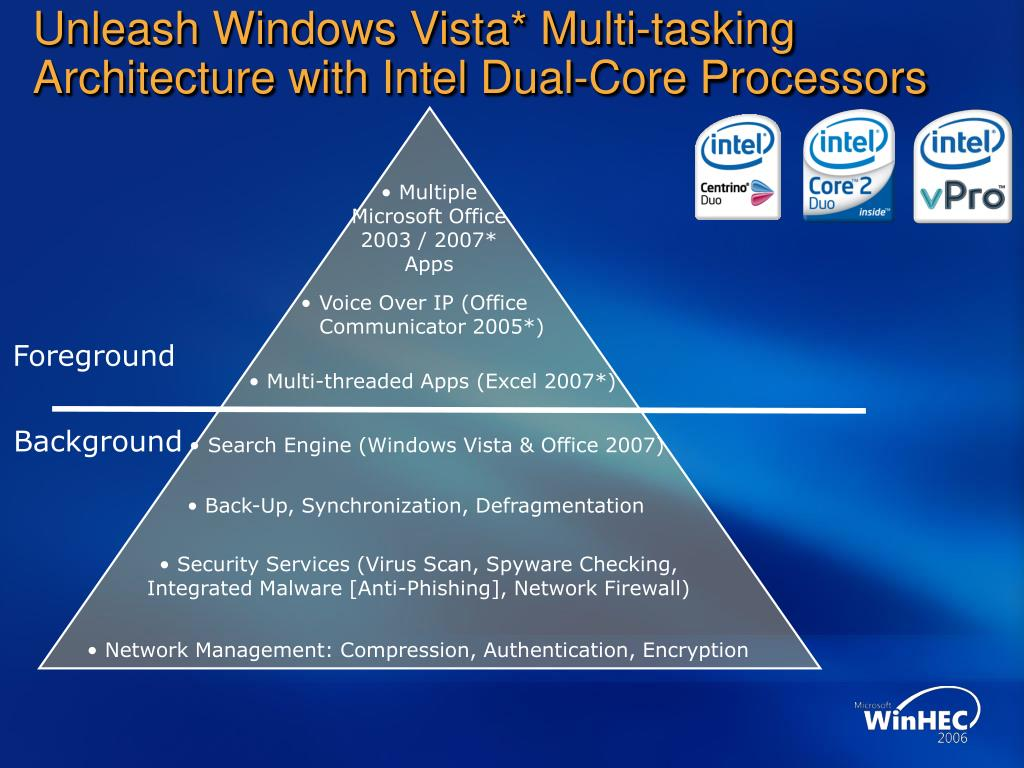 Unleash Windows Vista* Multi-tasking Architecture with Intel Dual-Core Processors