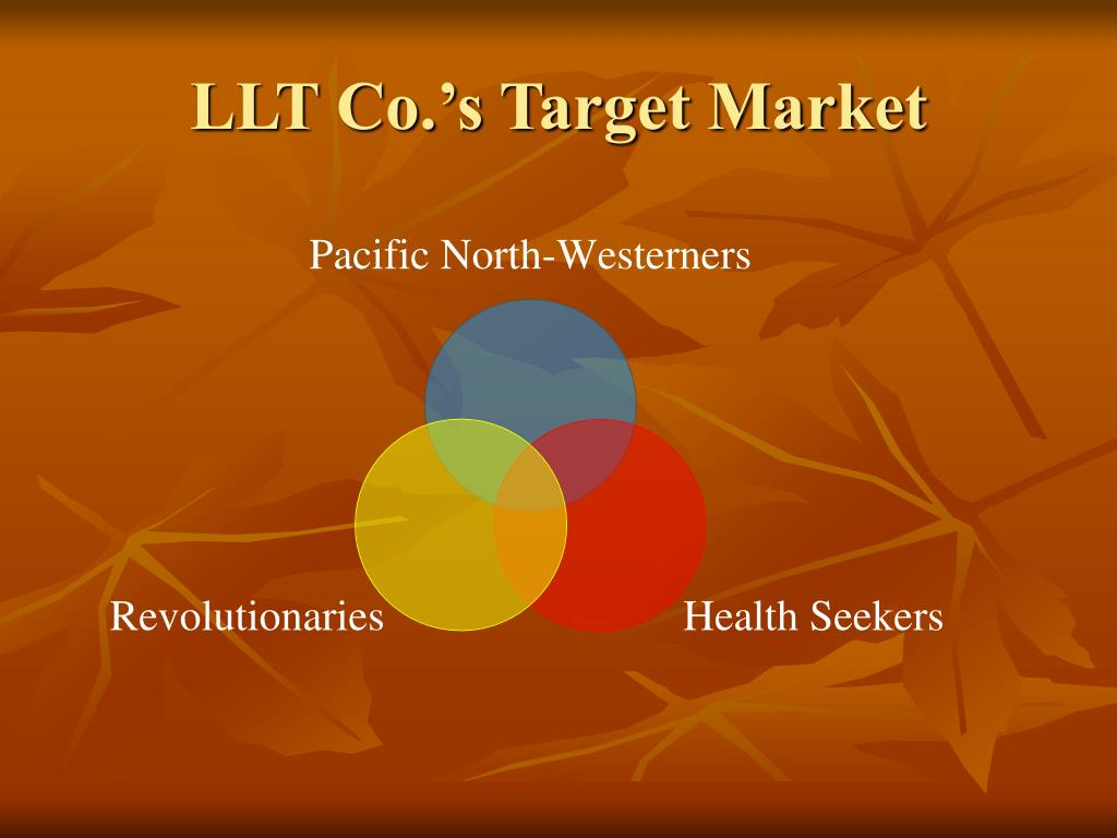 LLT Co.'s Target Market