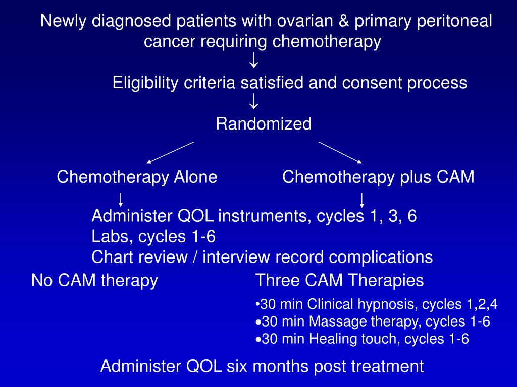 Newly diagnosed patients with ovarian & primary peritoneal cancer requiring chemotherapy