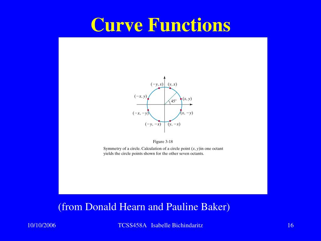 Curve Functions