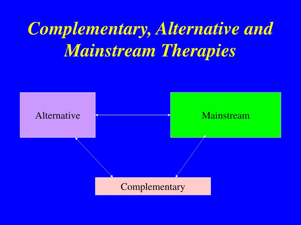Complementary, Alternative and Mainstream Therapies