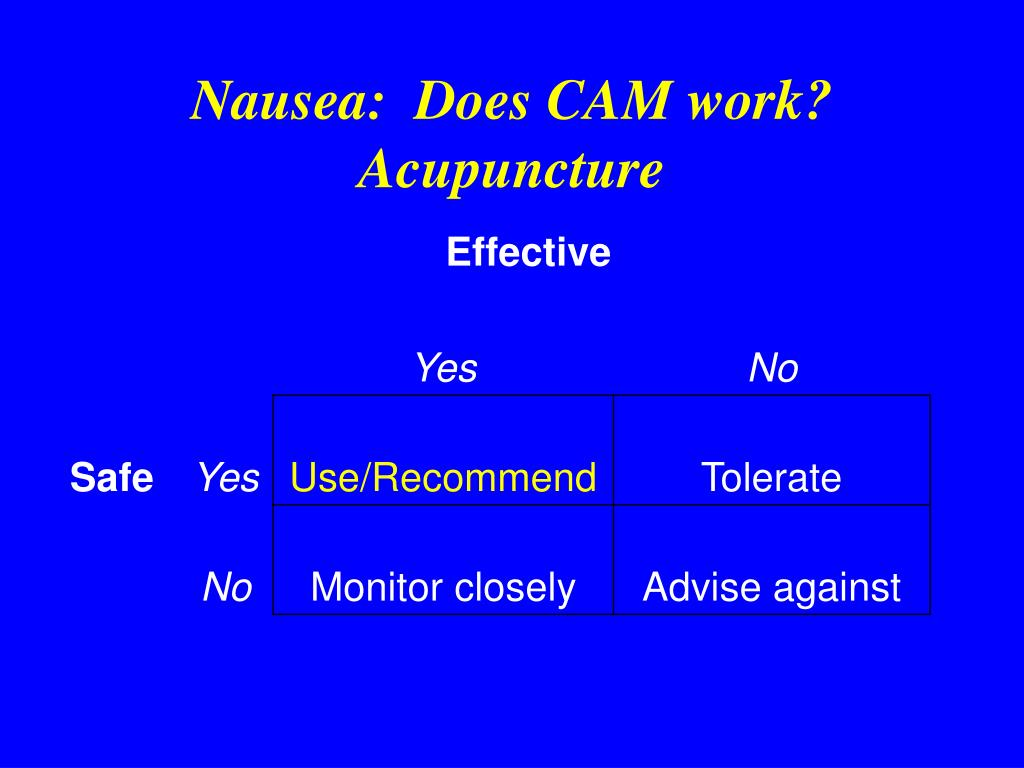 Nausea:  Does CAM work? Acupuncture