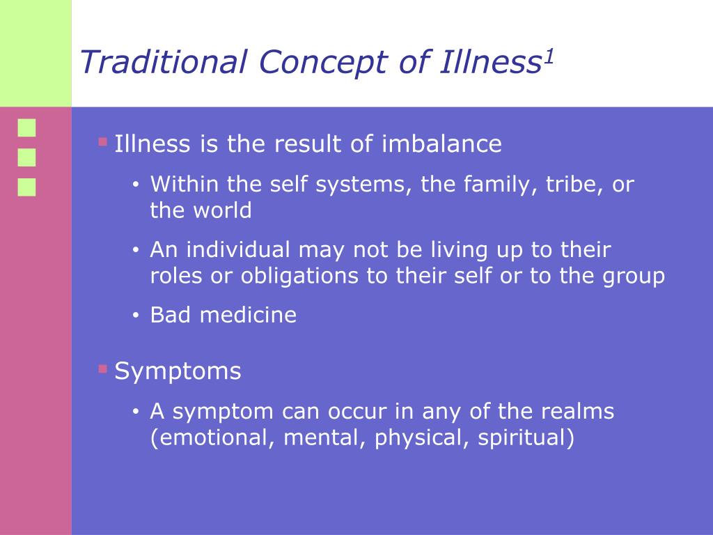 Traditional Concept of Illness