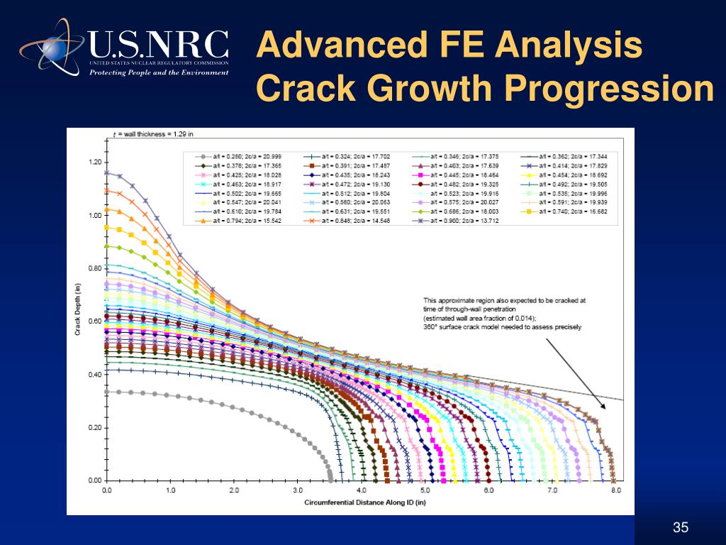 Advanced FE Analysis Crack Growth Progression