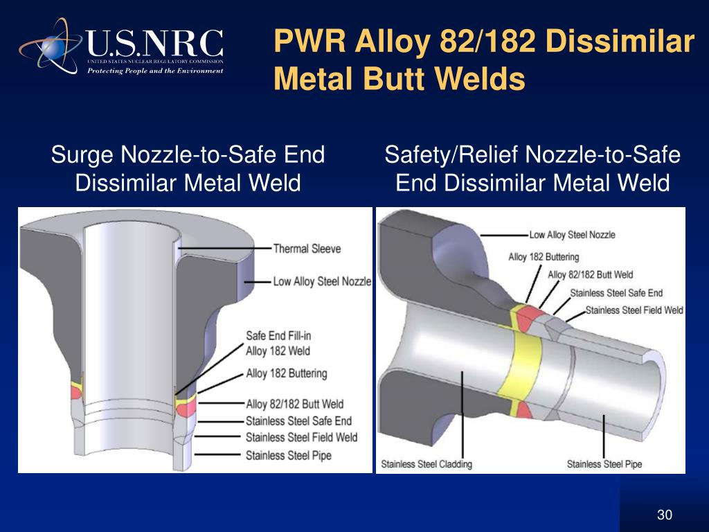 PWR Alloy 82/182 Dissimilar Metal Butt Welds