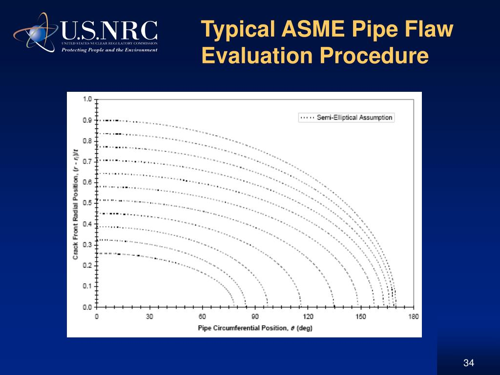 Typical ASME Pipe Flaw Evaluation Procedure