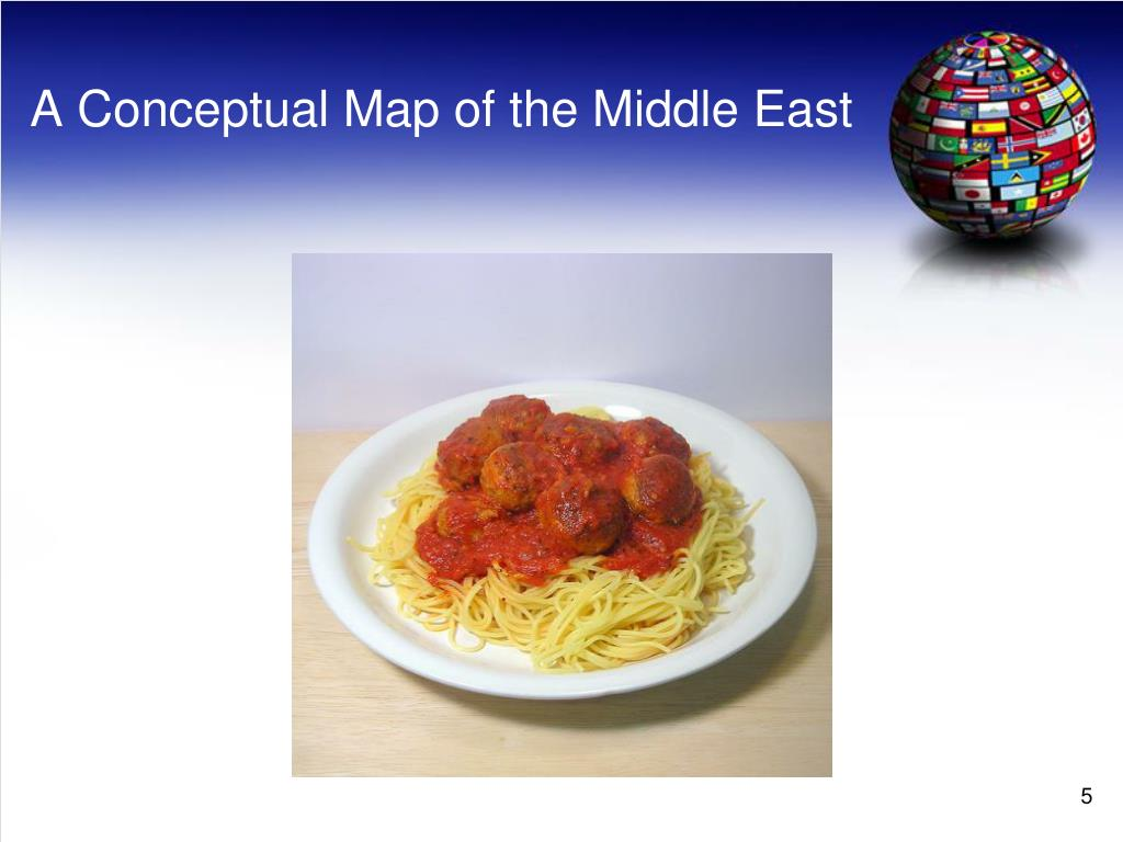 A Conceptual Map of the Middle East
