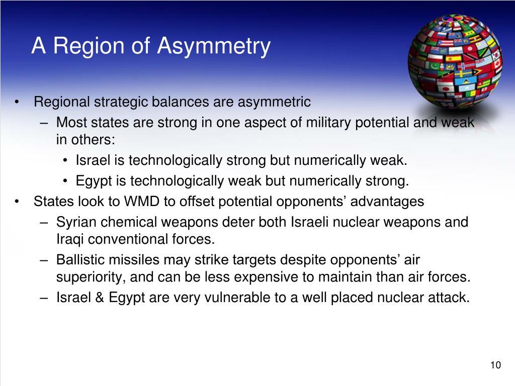 A Region of Asymmetry