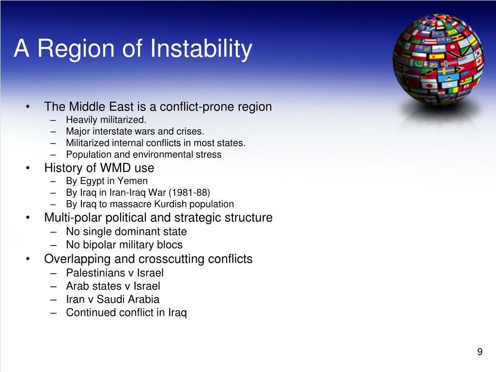 A Region of Instability