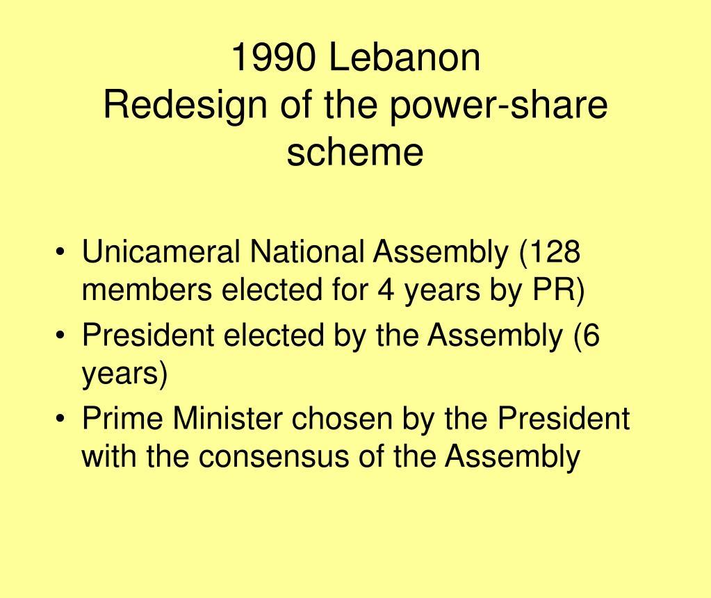 1990 Lebanon
