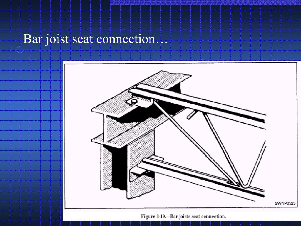Bar joist seat connection…