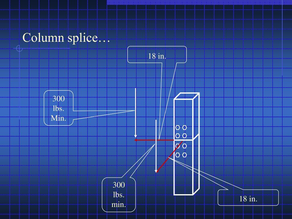 Column splice…