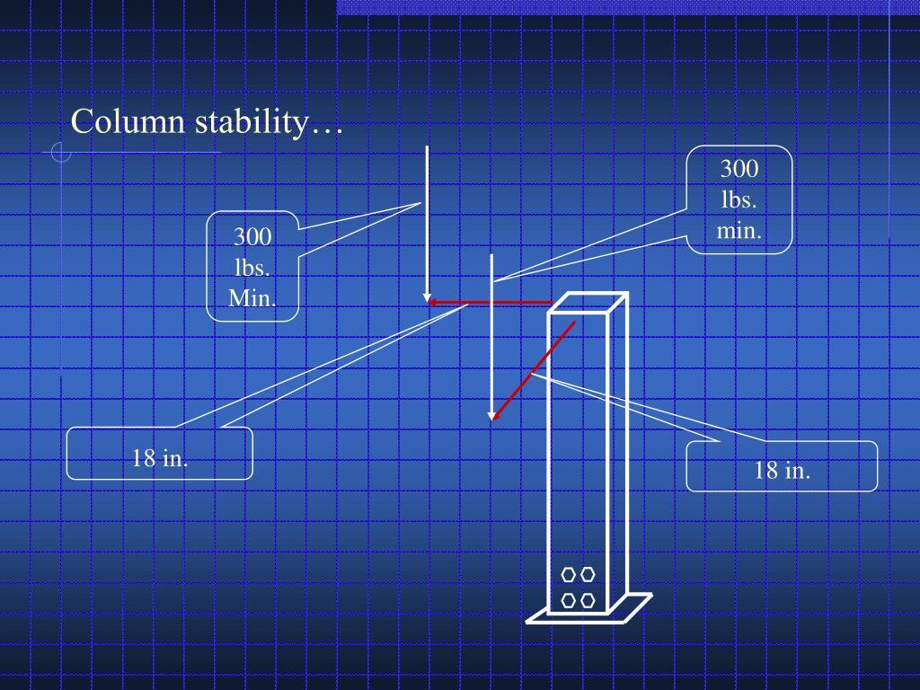 Column stability…