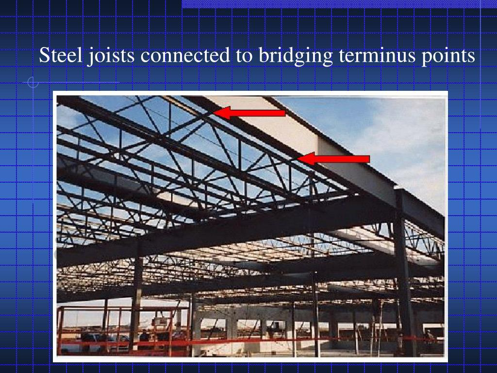 Steel joists connected to bridging terminus points