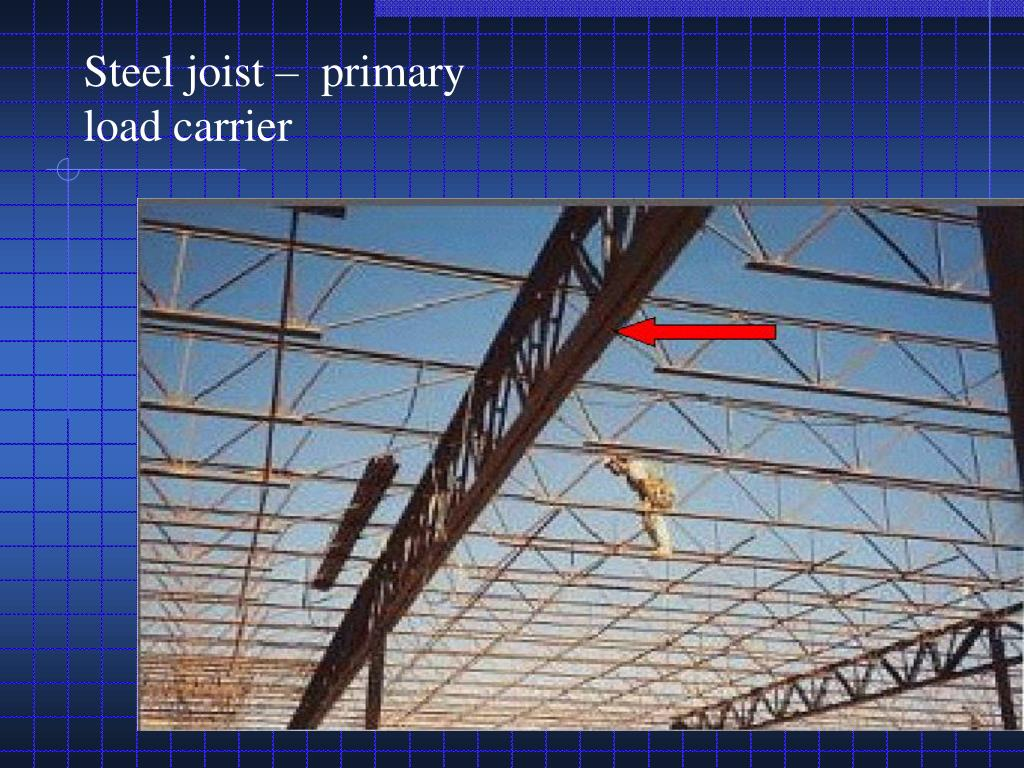 Steel joist –  primary load carrier