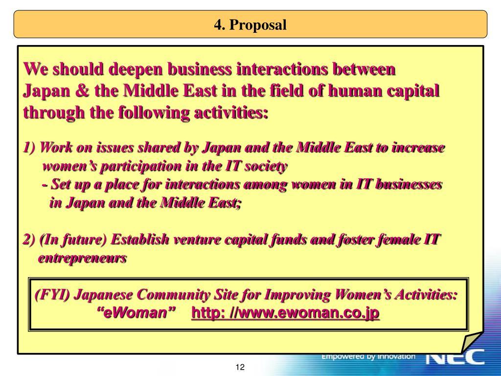 4. Proposal