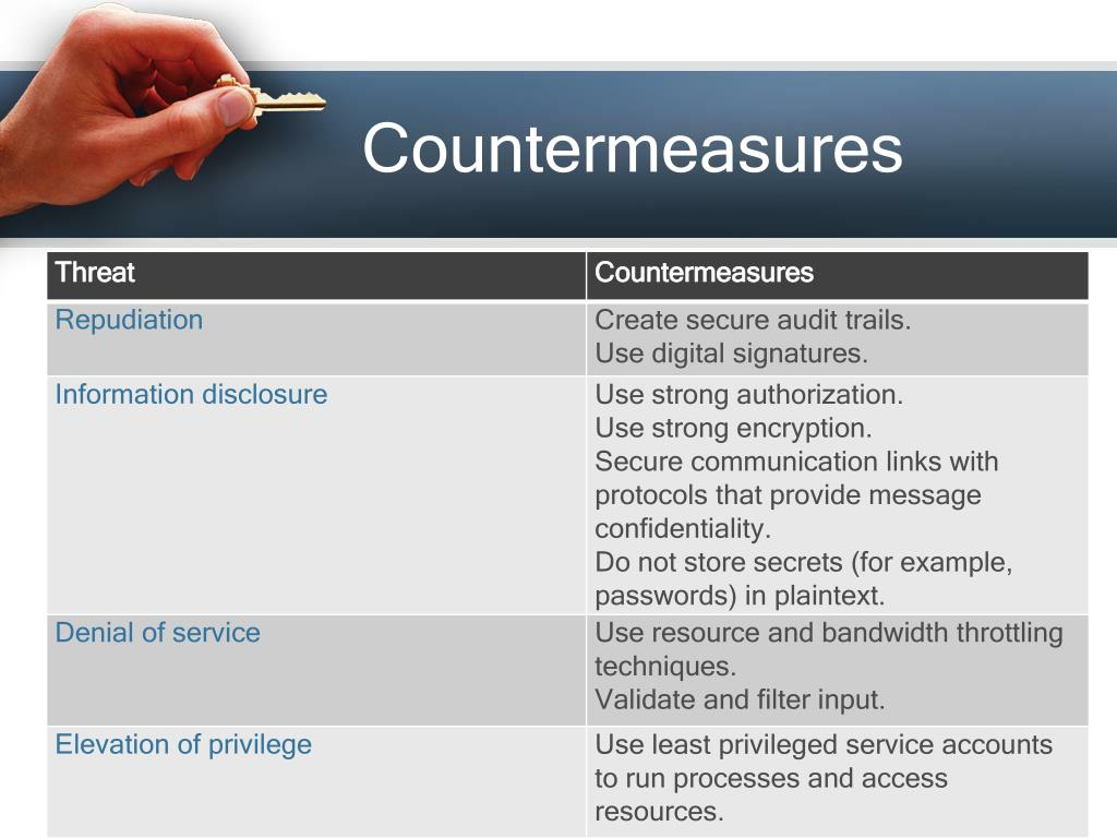 Countermeasures