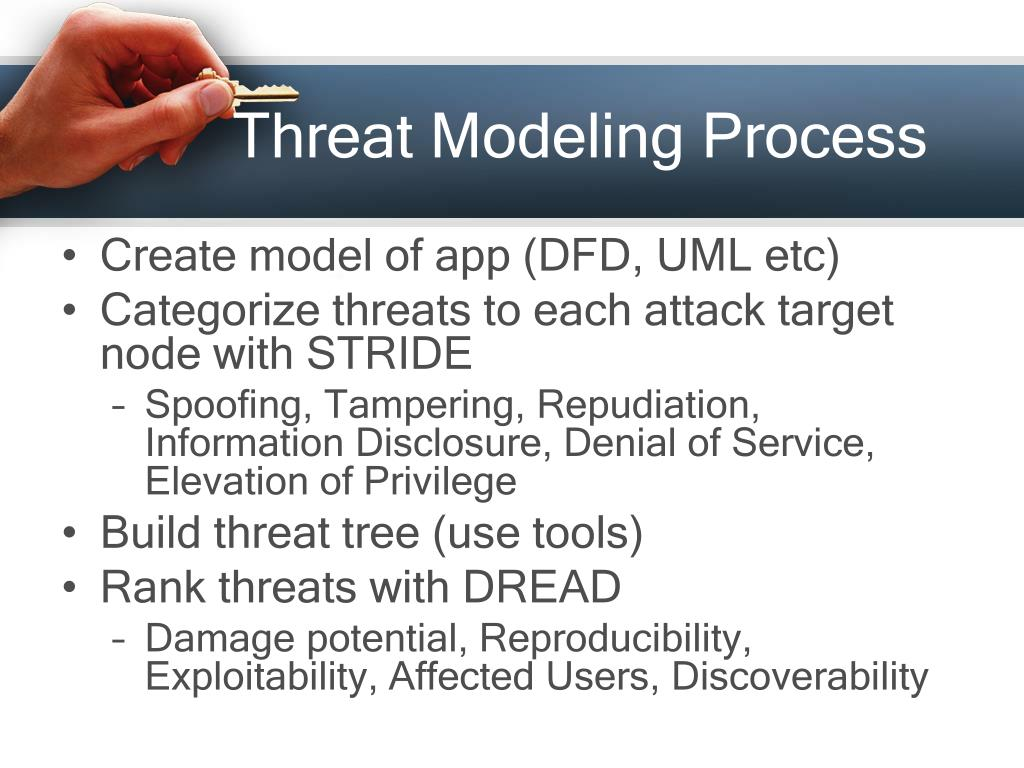 Threat Modeling Process