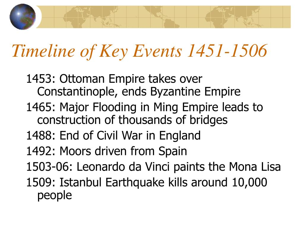 Timeline of Key Events 1451-1506