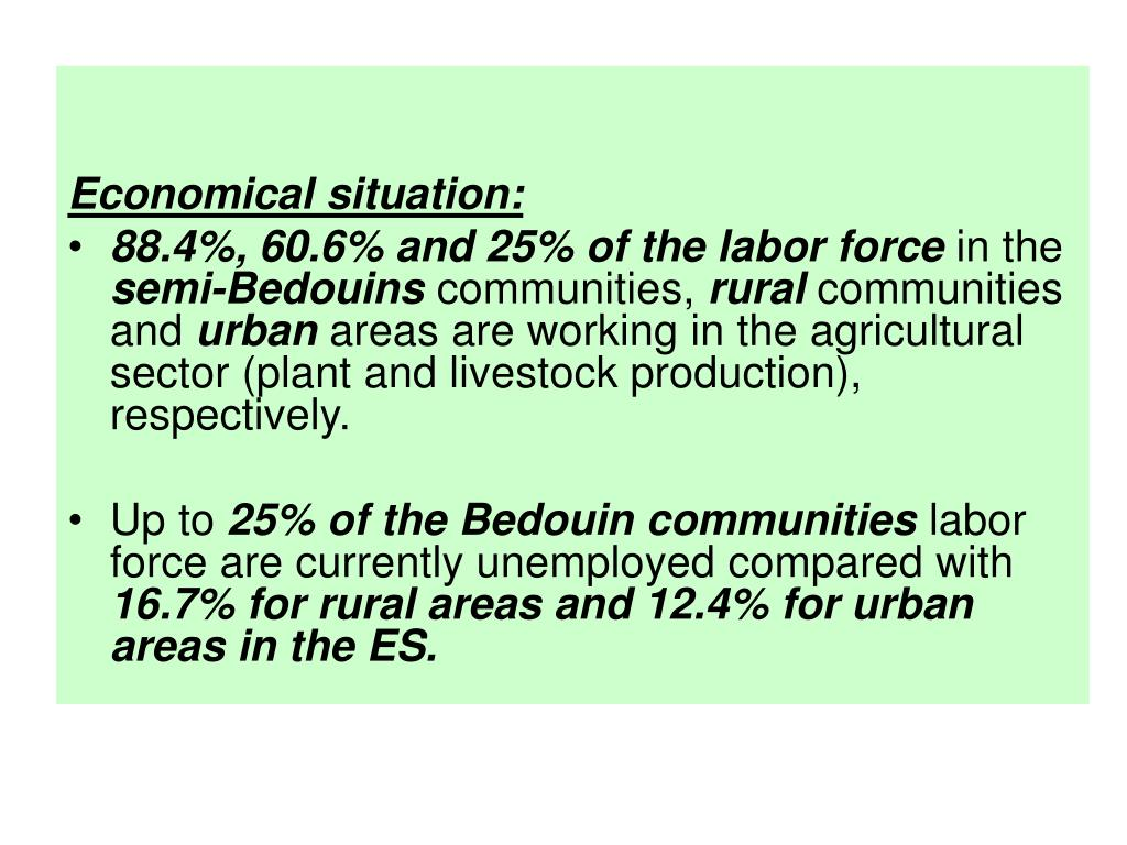 Economical situation: