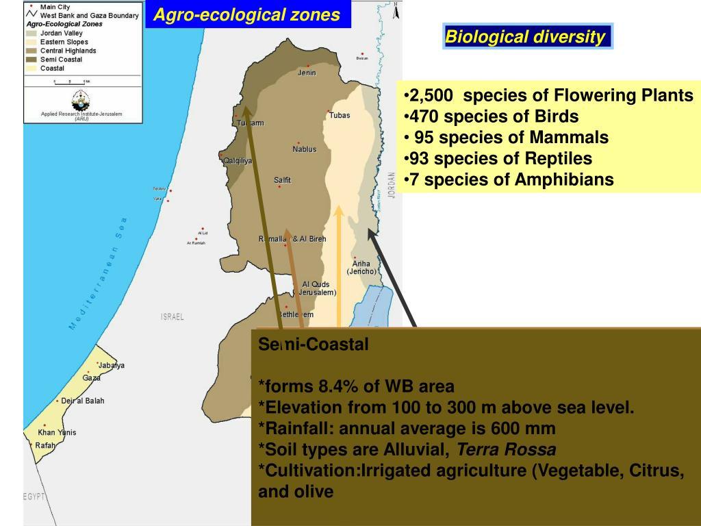 Agro-ecological zones