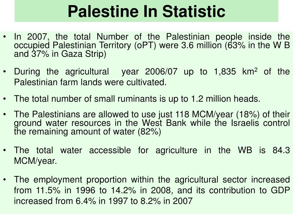 Palestine In Statistic