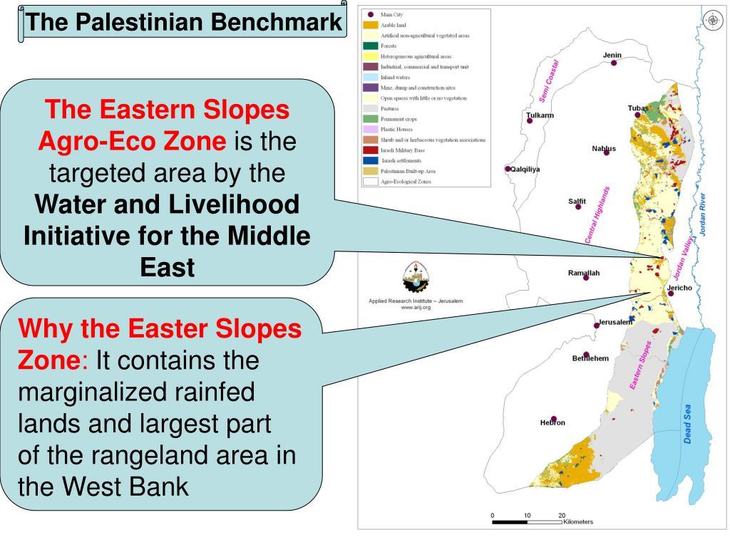 The Palestinian Benchmark