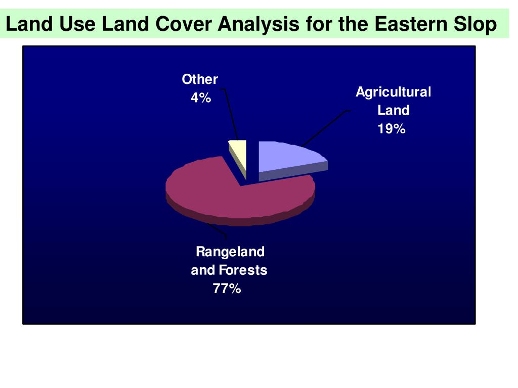 Land Use Land Cover Analysis for the Eastern Slop